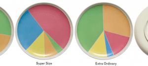 Wheel of Nutrition Key