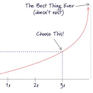 choosing-good-enough-thumbnail