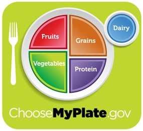 USDA's MyPlate Icon